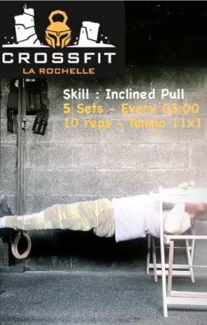 Exercices de CrossFit sans matériel haut du corps inclined pull